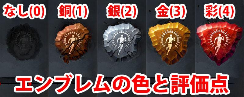 エンブレムの色と評価点:なし(0)、銅(1)、銀(2)、金(3)、彩(4)