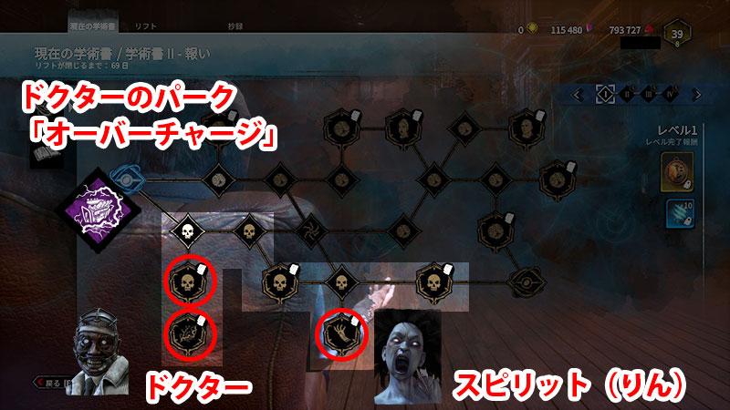【DbD】学術書(アーカイブ)シーズン2(1ページ目)の殺人鬼チャレンジ