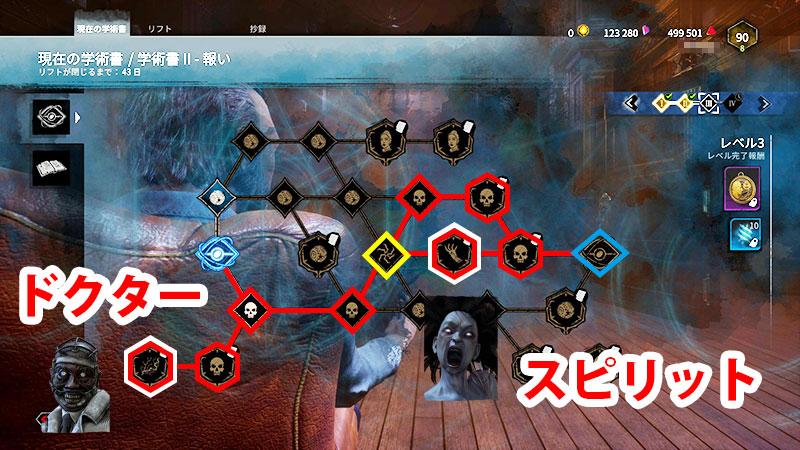 アーカイブIIレベル3の殺人鬼チャレンジ