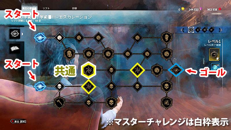 アーカイブIIIレベル1の共通チャレンジ