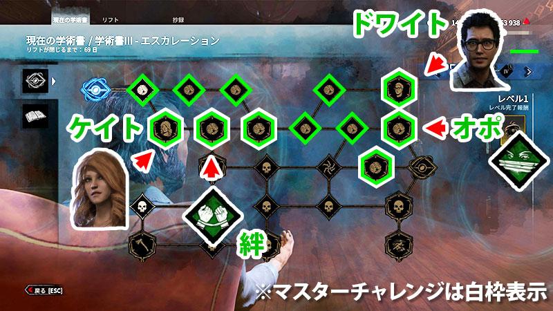 アーカイブIIIレベル1の生存者チャレンジ