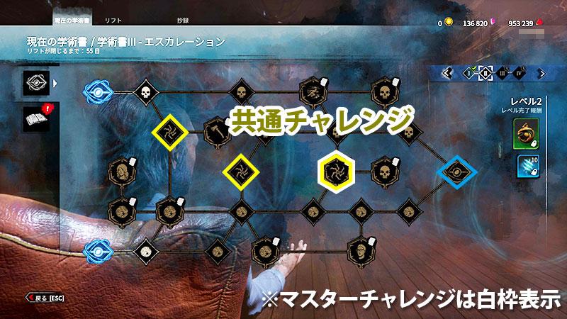 アーカイブIIIレベル2共通チャレンジ