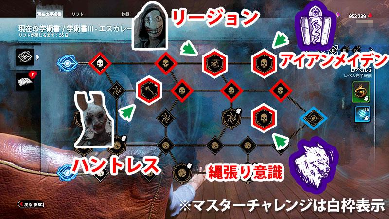 アーカイブIIIレベル2殺人鬼チャレンジ