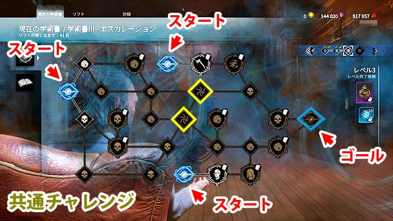 アーカイブIIIレベル3共通チャレンジ