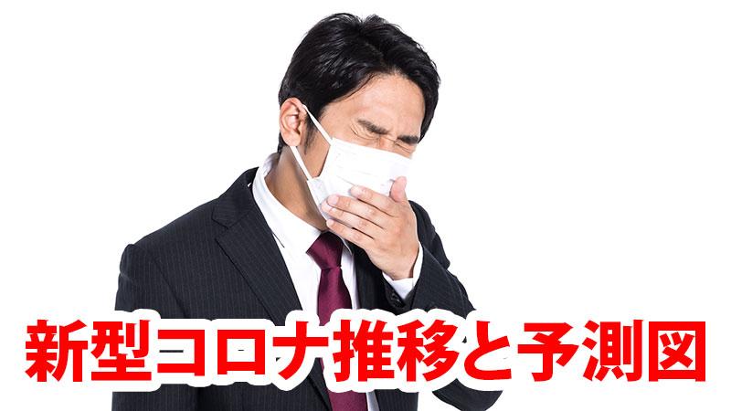 東京都の新型コロナ感染者数推移と予測グラフ