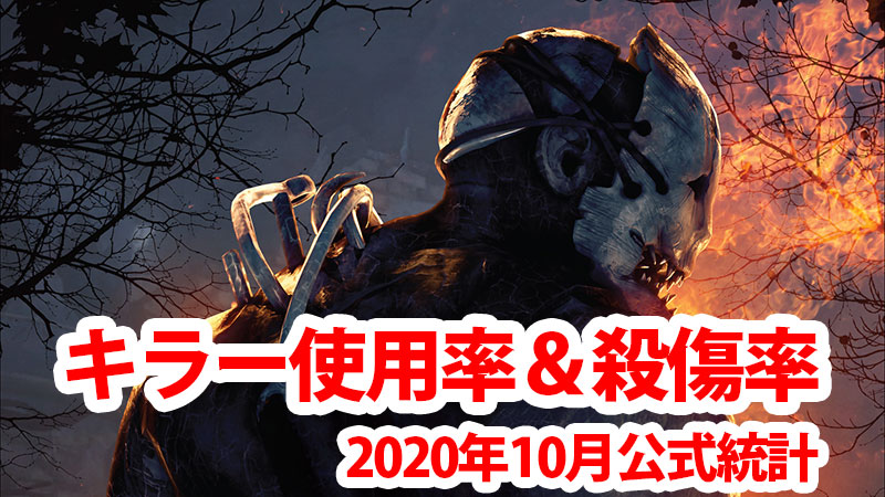 【DbD】キラー使用率&殺傷率 2020年10月