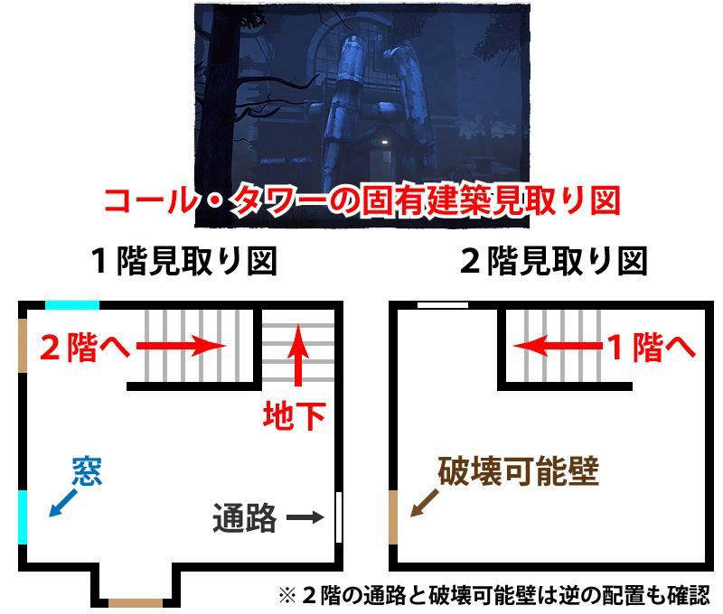 コール・タワーの固有建築物の見取り図