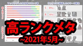【DbD】高ランクメタ~2021年5月~